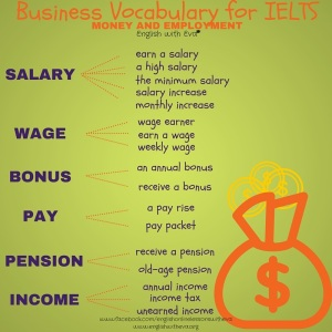 BUSINESS VOCABULARY FOR IELTS - Money and Employment