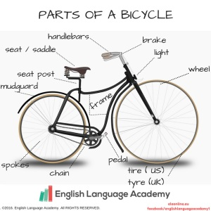 parts-of-a-bicycle-2