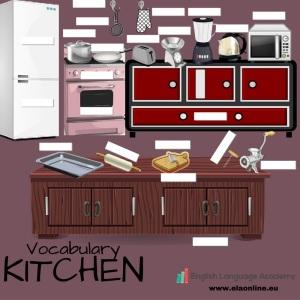 vocabulary-kitchen-worksheet