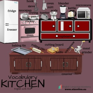 Downloads a practical guide to technology in elt for Kitchen furniture esl