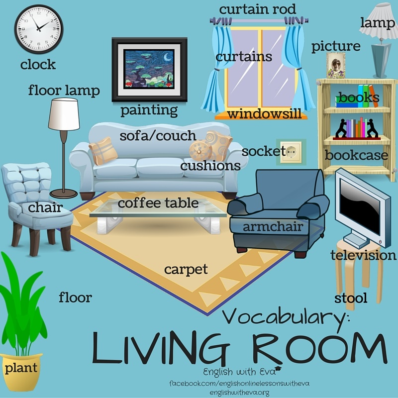 Living Room Vocabulary Picture